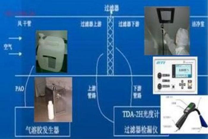 高效过滤器安装后仪器检漏法(主要对洁净室的送风口处)
