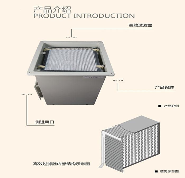 洁净室高效送风口高效过滤器主要特点