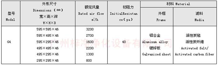 初效活性炭过滤器