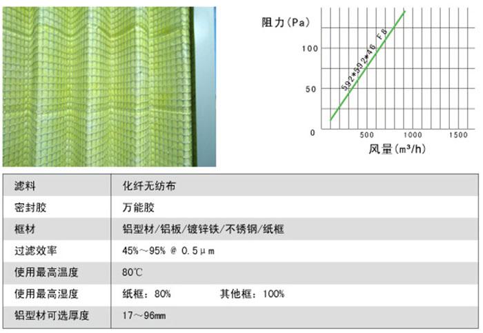折叠式中效过滤器